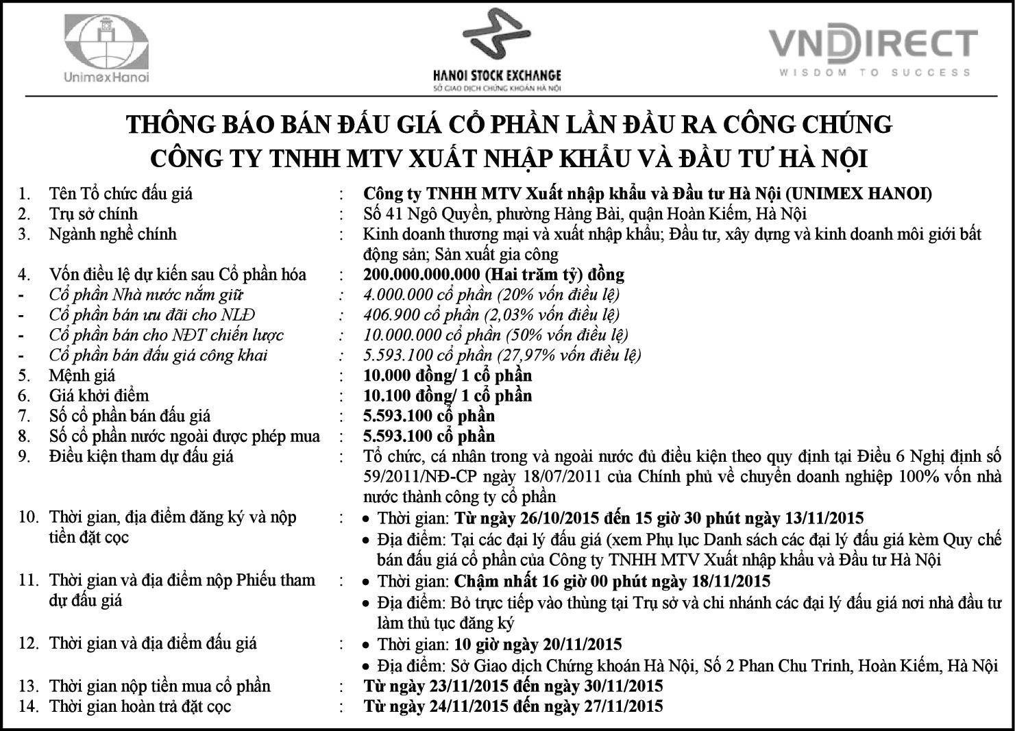 Noi_dung_dang_bao_ban_dau_gia_co_phan_Cty_UnimexHanoi